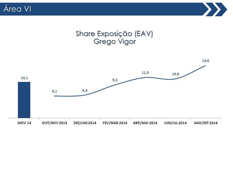 Área VI Share Exposição (EAV) Grego Vigor