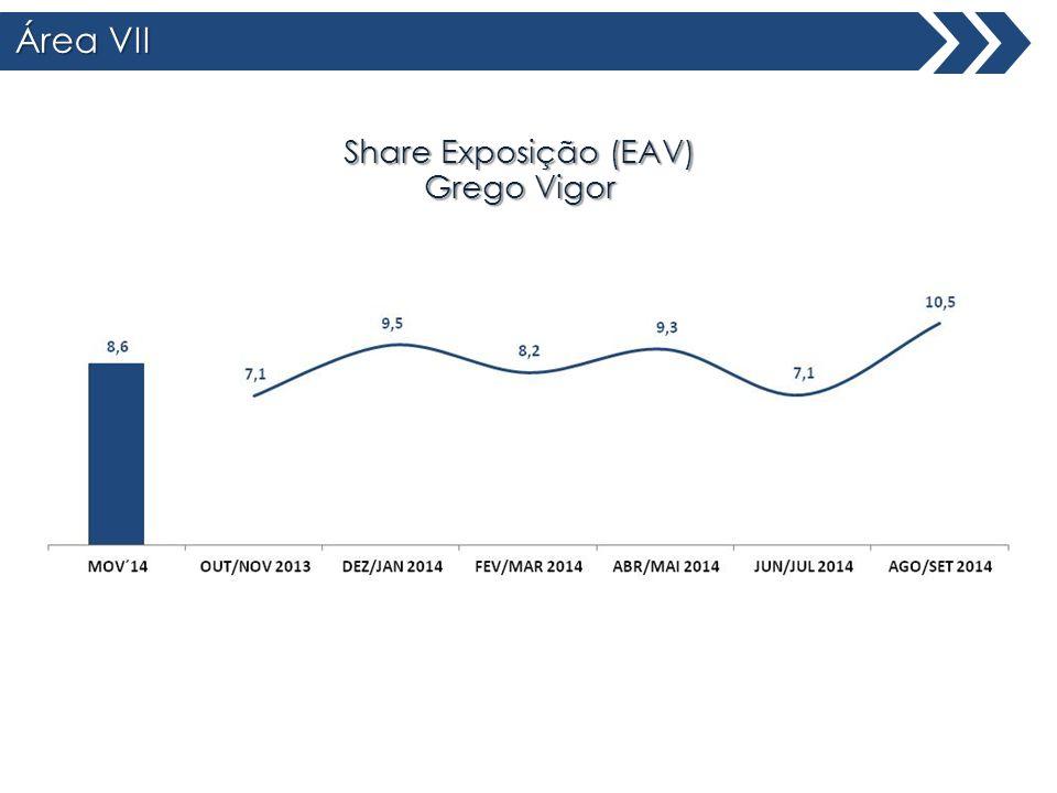 Área VII Share Exposição (EAV) Grego Vigor