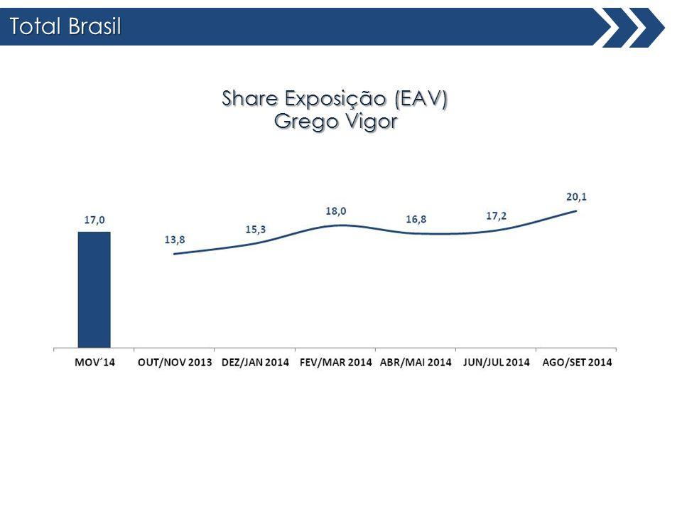 Aberturas de canais Share Exposição (EAV) Grego Vigor Tradicional 1 – 4 CKS 10 + CKS 5 - 9 CKS