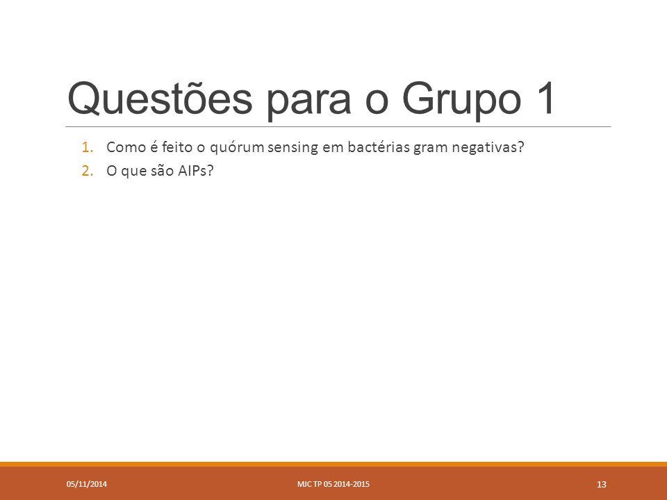 Questões para o Grupo 1 1.Como é feito o quórum sensing em bactérias gram negativas.