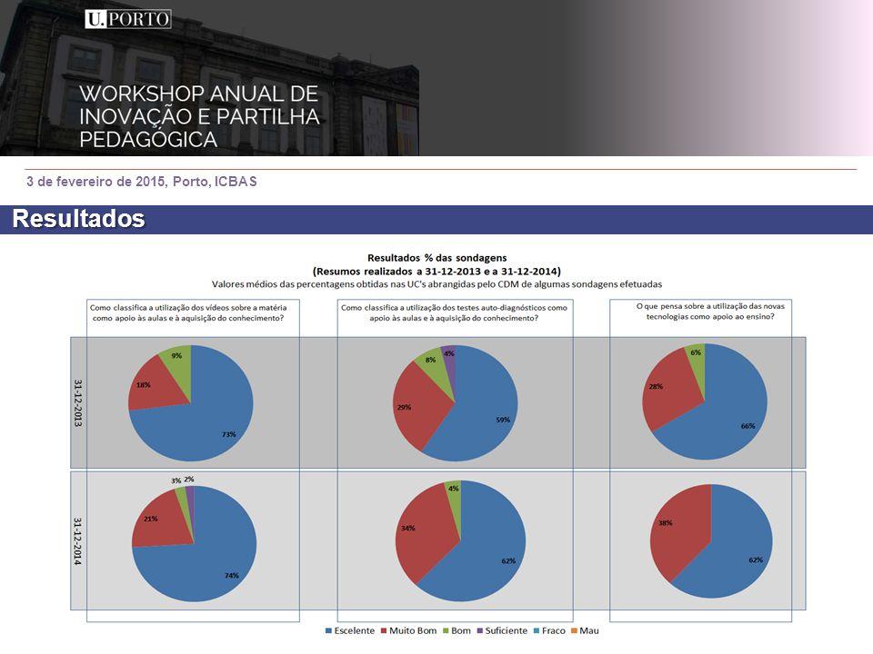 3 de fevereiro de 2015, Porto, ICBAS Resultados