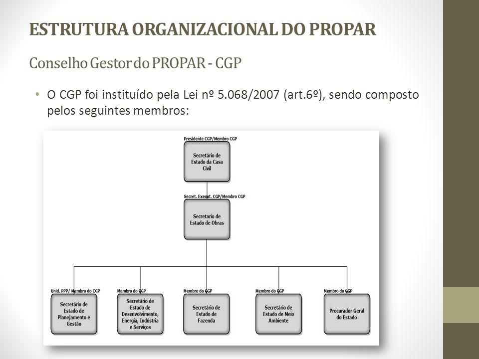 O CGP foi instituído pela Lei nº 5.068/2007 (art.6º), sendo composto pelos seguintes membros: ESTRUTURA ORGANIZACIONAL DO PROPAR Conselho Gestor do PROPAR - CGP