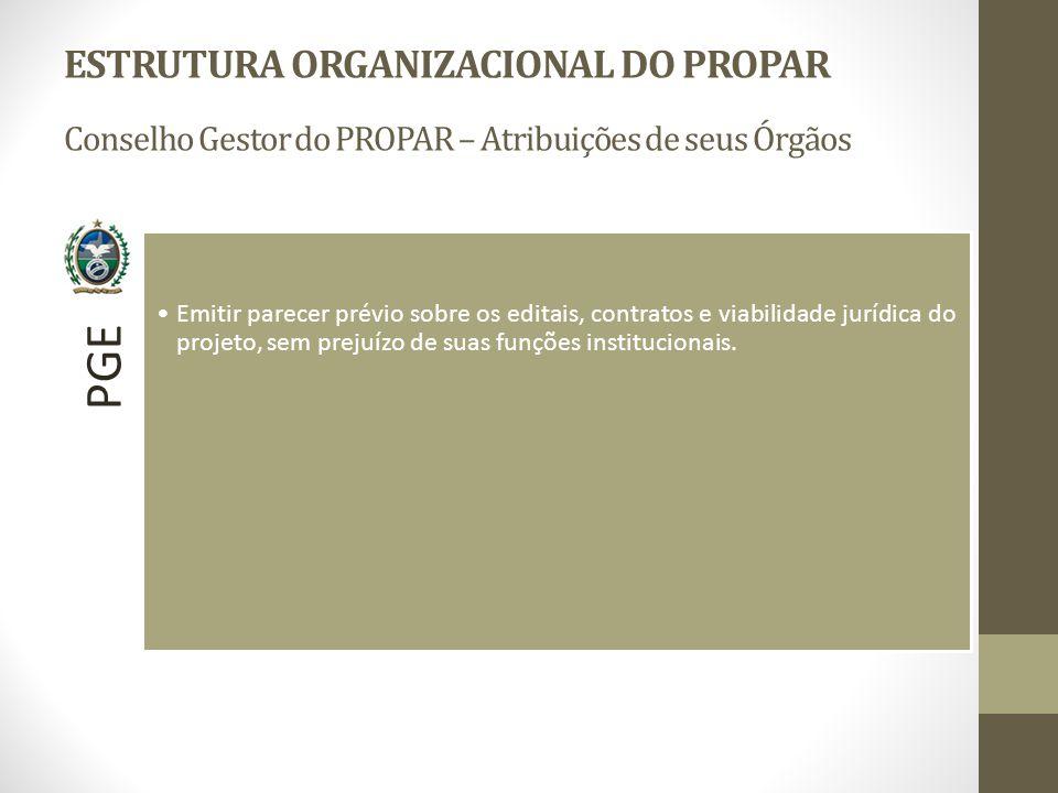 PGE Emitir parecer prévio sobre os editais, contratos e viabilidade jurídica do projeto, sem prejuízo de suas funções institucionais.