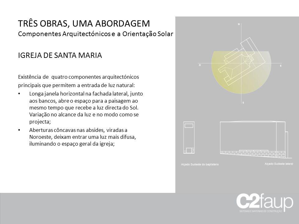 TRÊS OBRAS, UMA ABORDAGEM Componentes Arquitectónicos e a Orientação Solar IGREJA DE SANTA MARIA Existência de quatro componentes arquitectónicos prin
