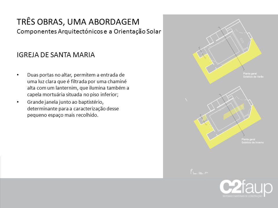 TRÊS OBRAS, UMA ABORDAGEM Componentes Arquitectónicos e a Orientação Solar IGREJA DE SANTA MARIA Duas portas no altar, permitem a entrada de uma luz c
