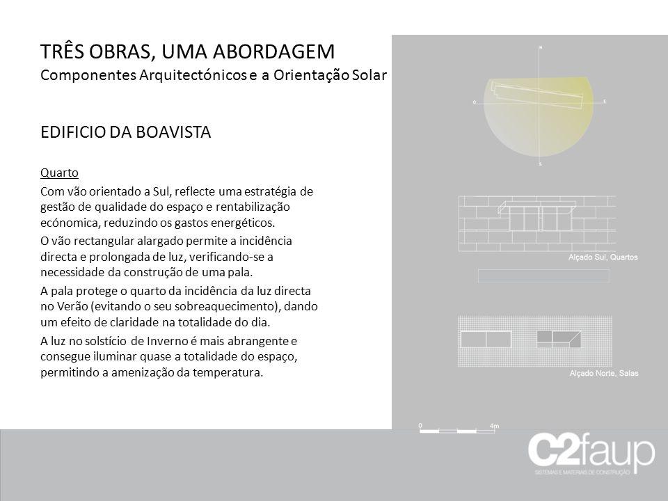 TRÊS OBRAS, UMA ABORDAGEM Componentes Arquitectónicos e a Orientação Solar EDIFICIO DA BOAVISTA Quarto Com vão orientado a Sul, reflecte uma estratégi