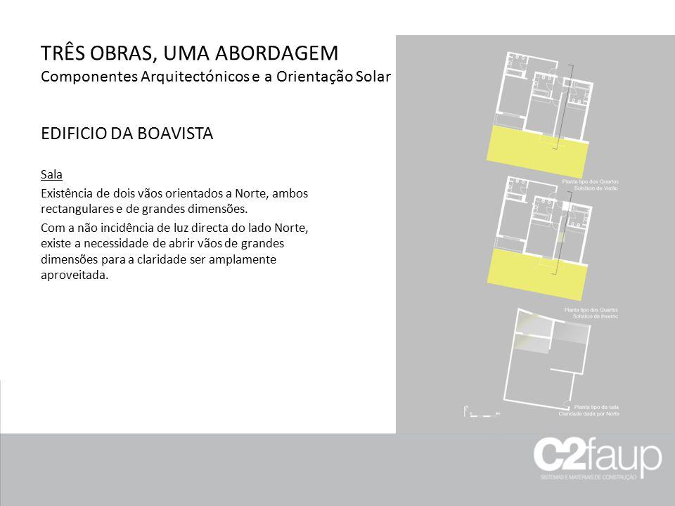 TRÊS OBRAS, UMA ABORDAGEM Componentes Arquitectónicos e a Orientação Solar EDIFICIO DA BOAVISTA Sala Existência de dois vãos orientados a Norte, ambos