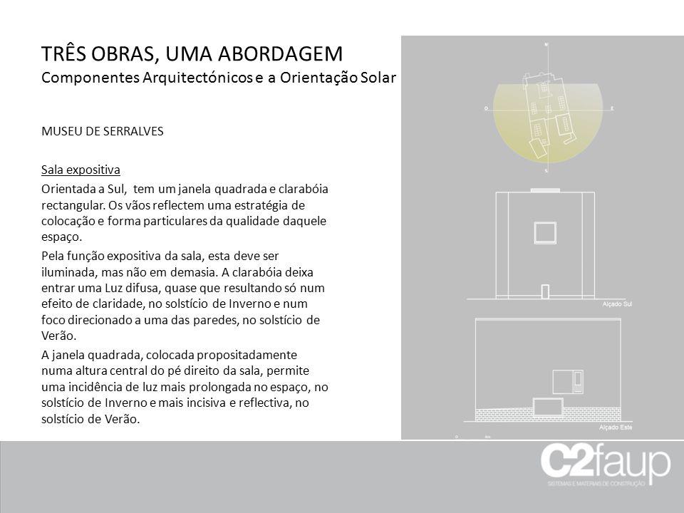 TRÊS OBRAS, UMA ABORDAGEM Componentes Arquitectónicos e a Orientação Solar MUSEU DE SERRALVES Sala expositiva Orientada a Sul, tem um janela quadrada