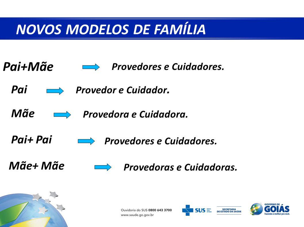 NOVOS MODELOS DE FAMÍLIA Mãe+ Mãe Provedoras e Cuidadoras. Provedores e Cuidadores. Pai+ Pai Mãe Provedora e Cuidadora. Provedor e Cuidador.Pai Pai+Mã