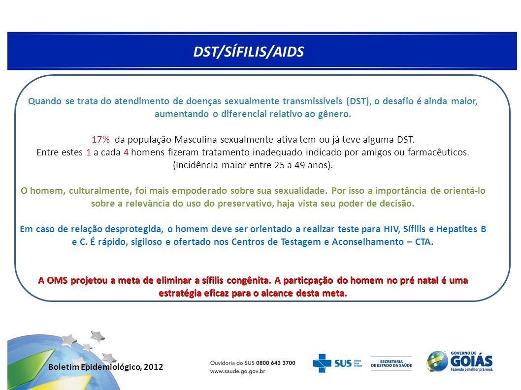 Quando se trata do atendimento de doenças sexualmente transmissíveis (DST), o desafio é ainda maior, aumentando o diferencial relativo ao gênero. 17%