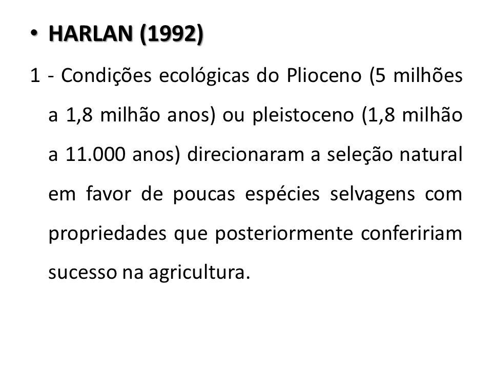 HARLAN (1992) HARLAN (1992) 1 - Condições ecológicas do Plioceno (5 milhões a 1,8 milhão anos) ou pleistoceno (1,8 milhão a 11.000 anos) direcionaram