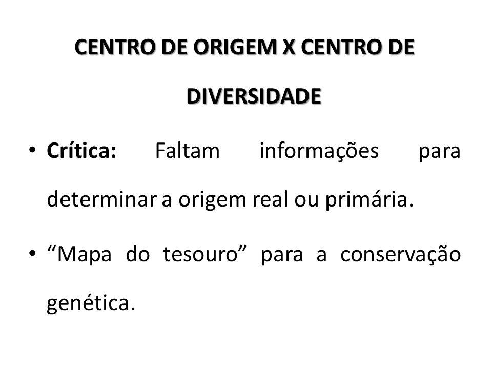 """CENTRO DE ORIGEM X CENTRO DE DIVERSIDADE Crítica: Faltam informações para determinar a origem real ou primária. """"Mapa do tesouro"""" para a conservação g"""