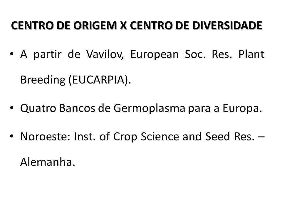 CENTRO DE ORIGEM X CENTRO DE DIVERSIDADE A partir de Vavilov, European Soc. Res. Plant Breeding (EUCARPIA). Quatro Bancos de Germoplasma para a Europa