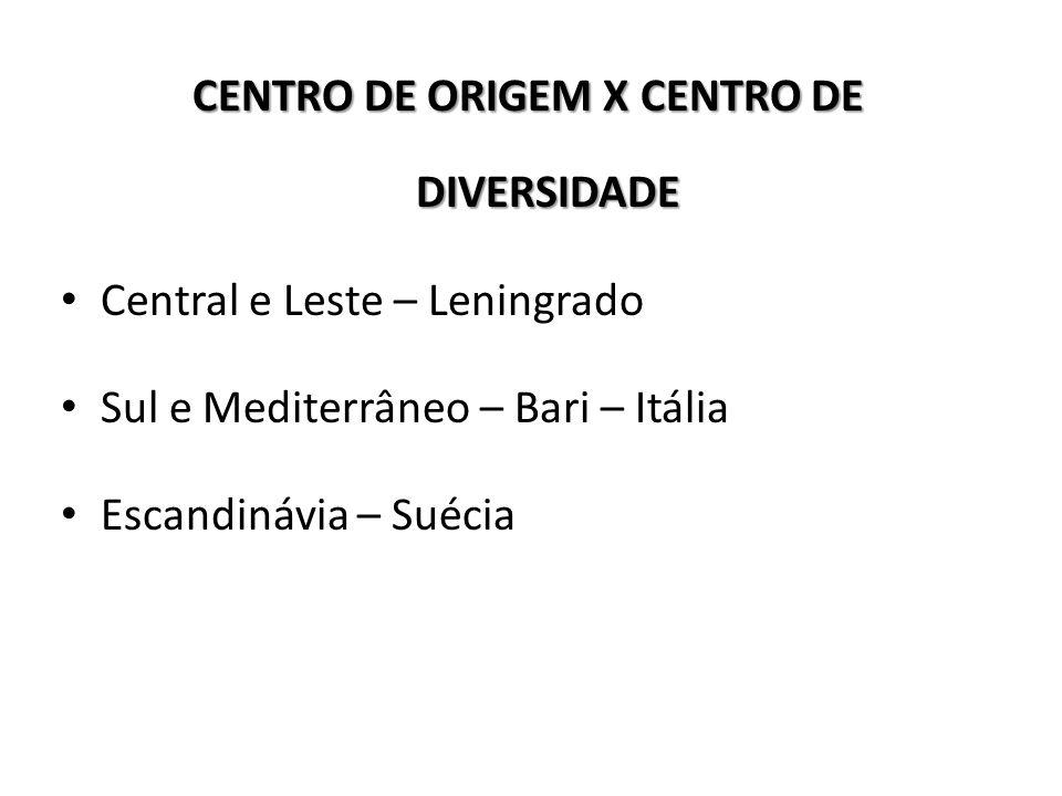CENTRO DE ORIGEM X CENTRO DE DIVERSIDADE Central e Leste – Leningrado Sul e Mediterrâneo – Bari – Itália Escandinávia – Suécia