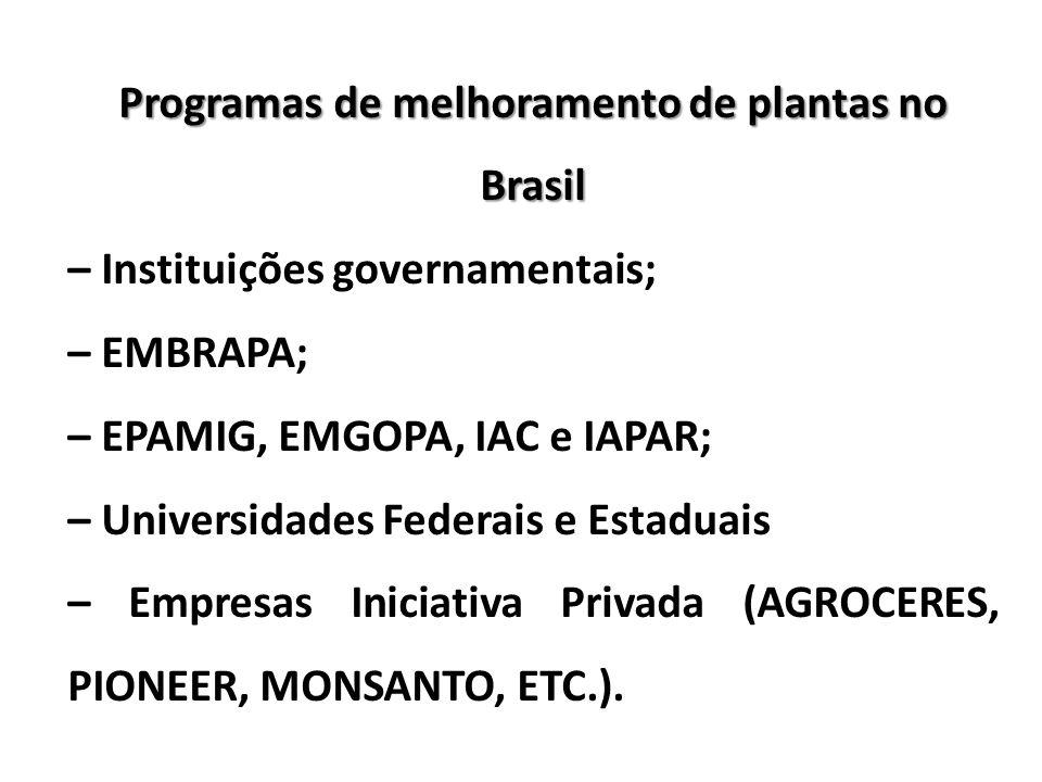 Programas de melhoramento de plantas no Brasil – Instituições governamentais; – EMBRAPA; – EPAMIG, EMGOPA, IAC e IAPAR; – Universidades Federais e Est
