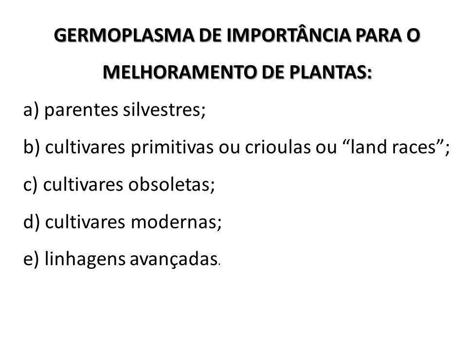 """GERMOPLASMA DE IMPORTÂNCIA PARA O MELHORAMENTO DE PLANTAS: a) parentes silvestres; b) cultivares primitivas ou crioulas ou """"land races""""; c) cultivares"""