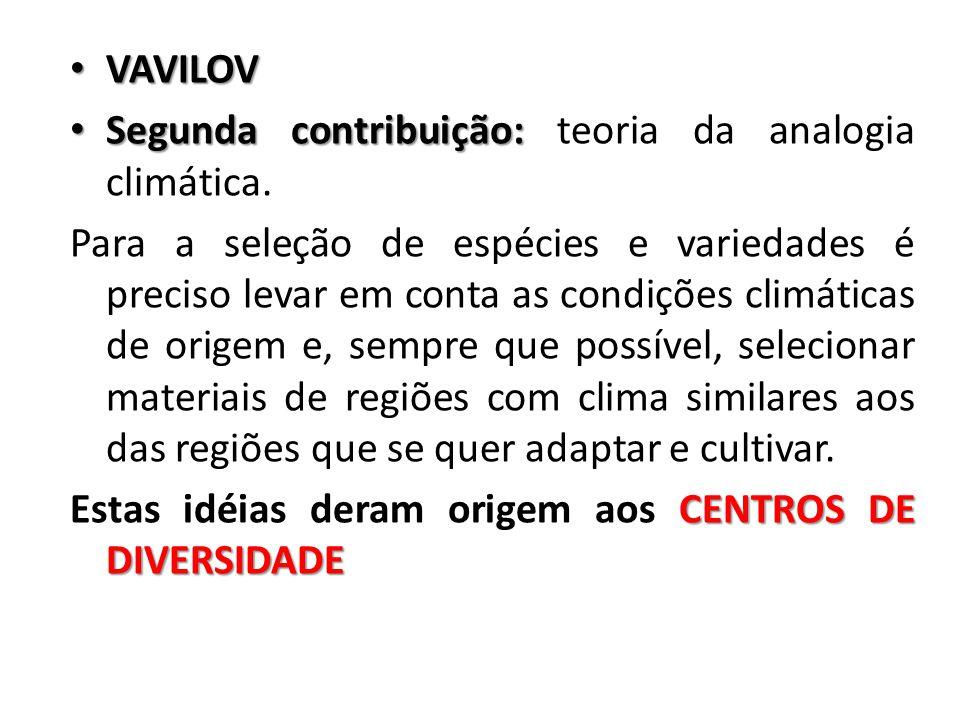 VAVILOV VAVILOV Segunda contribuição: Segunda contribuição: teoria da analogia climática. Para a seleção de espécies e variedades é preciso levar em c