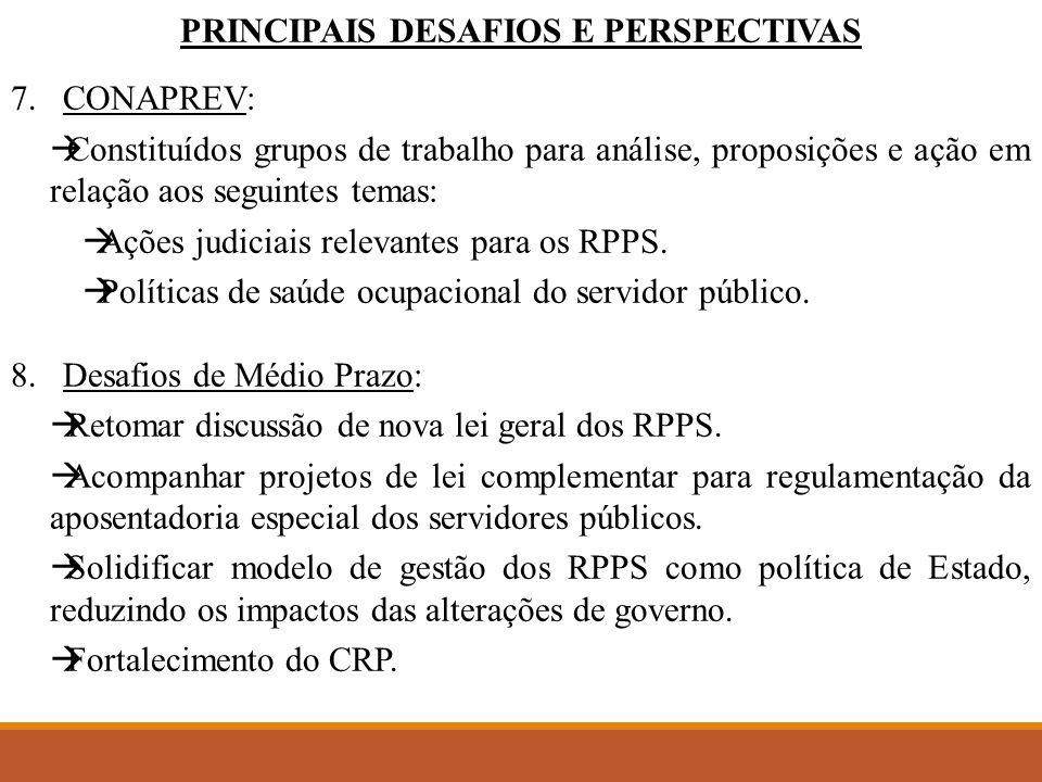 PRINCIPAIS DESAFIOS E PERSPECTIVAS 7.CONAPREV:  Constituídos grupos de trabalho para análise, proposições e ação em relação aos seguintes temas:  Ações judiciais relevantes para os RPPS.