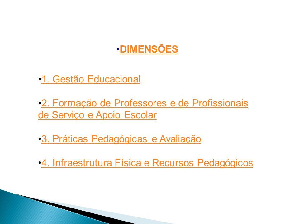 DIMENSÕES 1. Gestão Educacional 2.