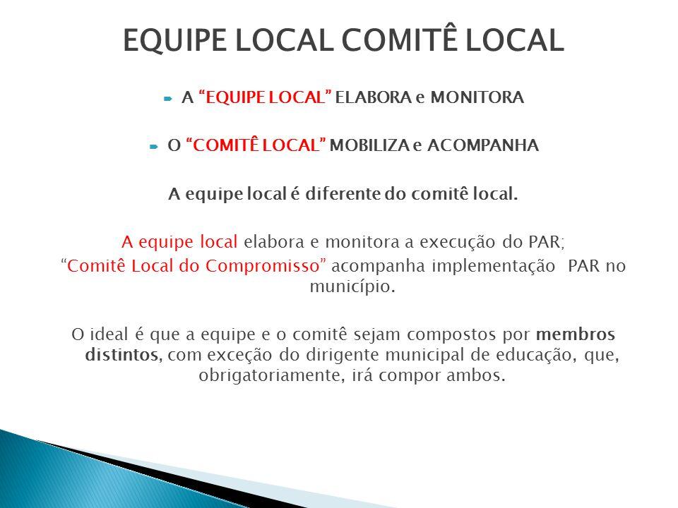 EQUIPE LOCAL COMITÊ LOCAL  A EQUIPE LOCAL ELABORA e MONITORA  O COMITÊ LOCAL MOBILIZA e ACOMPANHA A equipe local é diferente do comitê local.