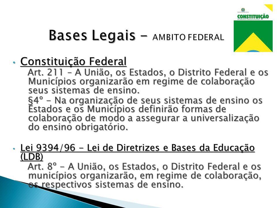 Constituição Federal Constituição Federal Art.