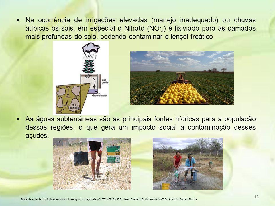 Na ocorrência de irrigações elevadas (manejo inadequado) ou chuvas atípicas os sais, em especial o Nitrato (NO - 3 ) é lixiviado para as camadas mais