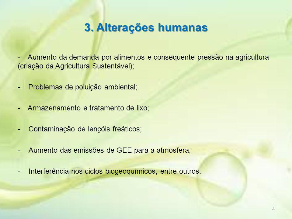 3. Alterações humanas - Aumento da demanda por alimentos e consequente pressão na agricultura (criação da Agricultura Sustentável); - Problemas de pol