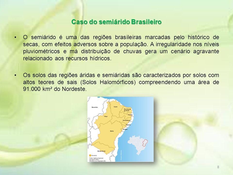 Caso do semiárido Brasileiro O semiárido é uma das regiões brasileiras marcadas pelo histórico de secas, com efeitos adversos sobre a população. A irr