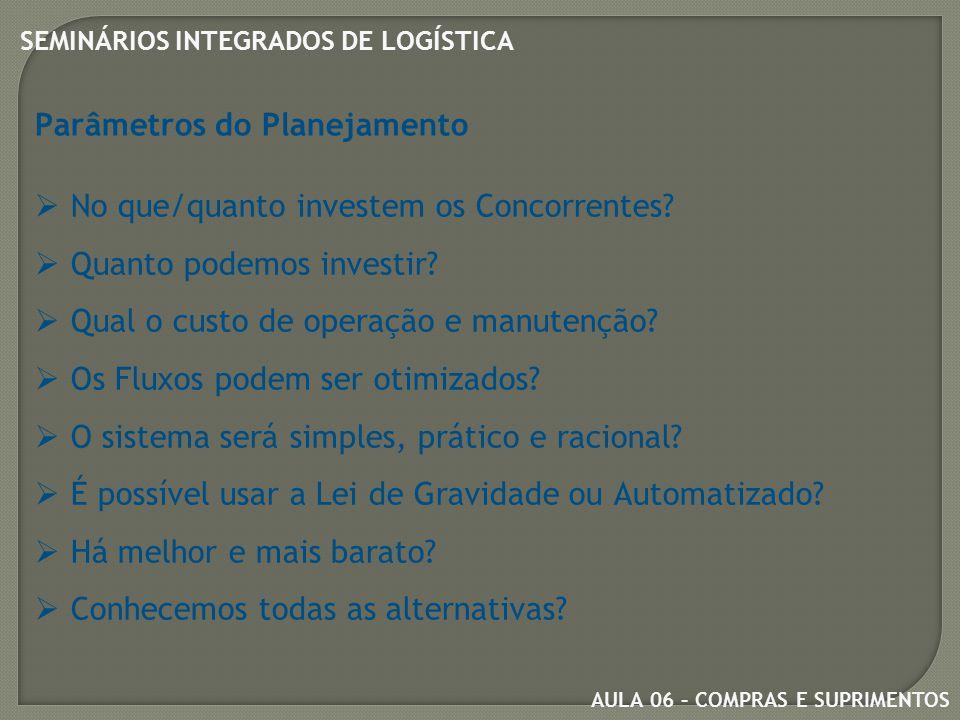 AULA 06 – COMPRAS E SUPRIMENTOS SEMINÁRIOS INTEGRADOS DE LOGÍSTICA Parâmetros do Planejamento  No que/quanto investem os Concorrentes.
