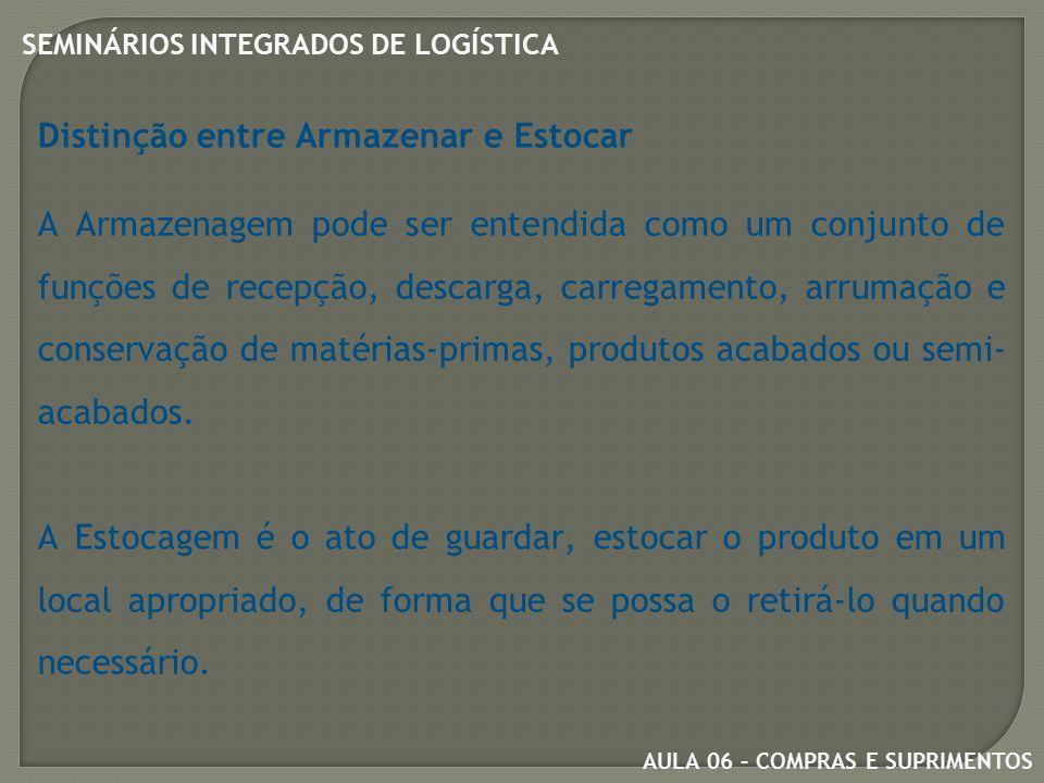 AULA 06 – COMPRAS E SUPRIMENTOS SEMINÁRIOS INTEGRADOS DE LOGÍSTICA Estoques por Propósito  Regulador – não permite que hajam grandes flutuações de preço do produto no mercado.