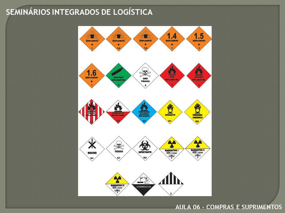 AULA 06 – COMPRAS E SUPRIMENTOS SEMINÁRIOS INTEGRADOS DE LOGÍSTICA