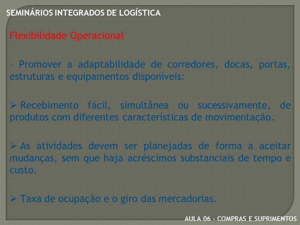 AULA 06 – COMPRAS E SUPRIMENTOS SEMINÁRIOS INTEGRADOS DE LOGÍSTICA Impactos Inerentes aos Estoques - Custos