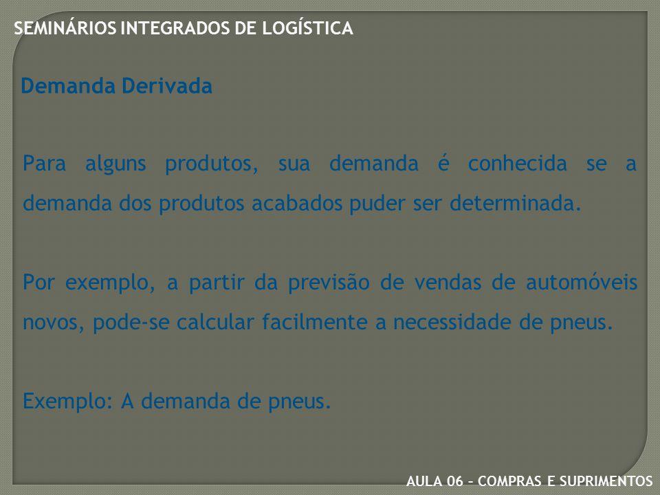 AULA 06 – COMPRAS E SUPRIMENTOS SEMINÁRIOS INTEGRADOS DE LOGÍSTICA Demanda Derivada Para alguns produtos, sua demanda é conhecida se a demanda dos produtos acabados puder ser determinada.