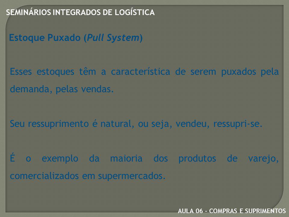 AULA 06 – COMPRAS E SUPRIMENTOS SEMINÁRIOS INTEGRADOS DE LOGÍSTICA Estoque Puxado (Pull System) Esses estoques têm a característica de serem puxados pela demanda, pelas vendas.
