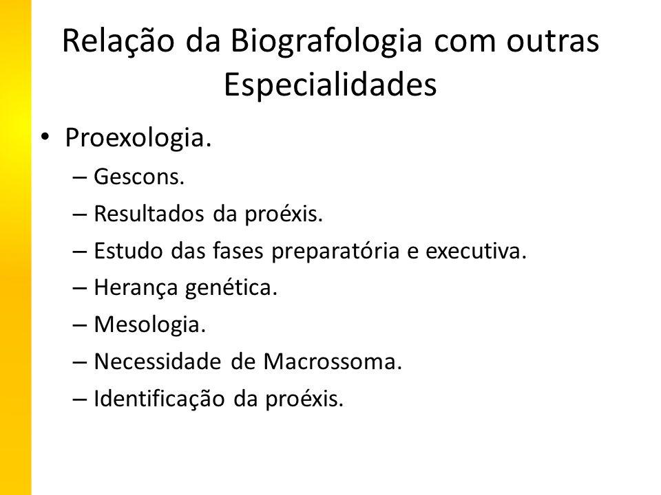 Relação da Biografologia com outras Especialidades Proexologia.