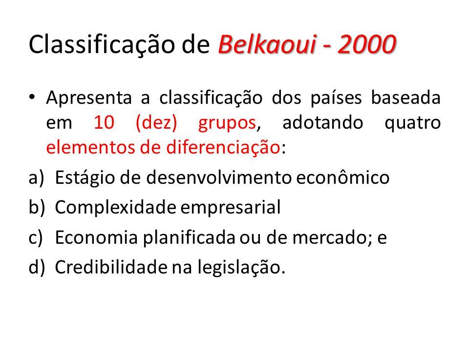 Belkaoui - 2000 Classificação de Belkaoui - 2000 Apresenta a classificação dos países baseada em 10 (dez) grupos, adotando quatro elementos de diferen