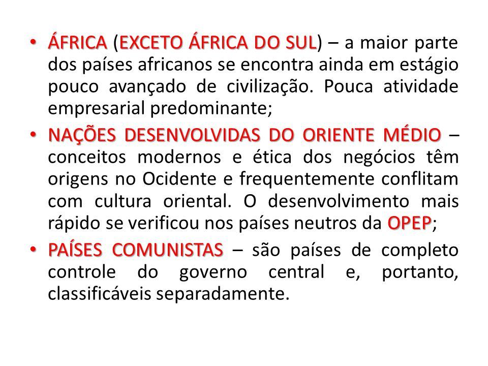 ÁFRICAEXCETO ÁFRICA DO SUL ÁFRICA (EXCETO ÁFRICA DO SUL) – a maior parte dos países africanos se encontra ainda em estágio pouco avançado de civilizaç