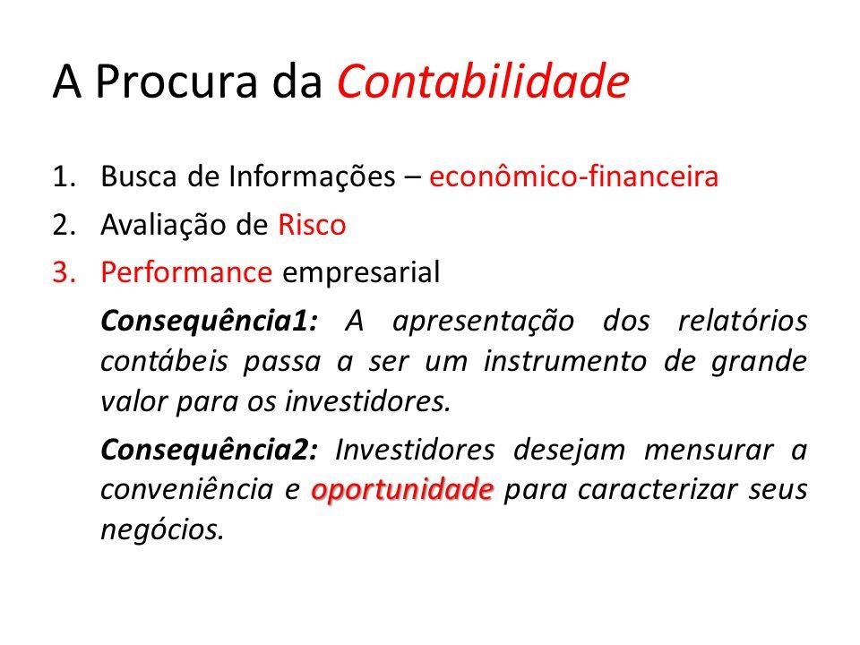 A Procura da Contabilidade 1.Busca de Informações – econômico-financeira 2.Avaliação de Risco 3.Performance empresarial Consequência1: A apresentação