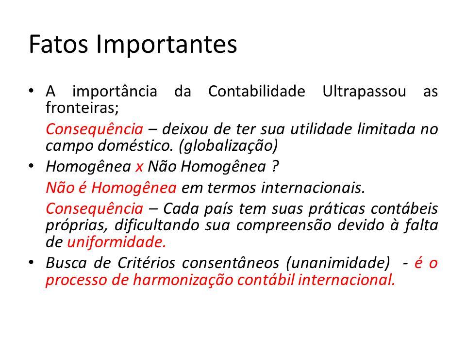 Fatos Importantes A importância da Contabilidade Ultrapassou as fronteiras; Consequência – deixou de ter sua utilidade limitada no campo doméstico. (g