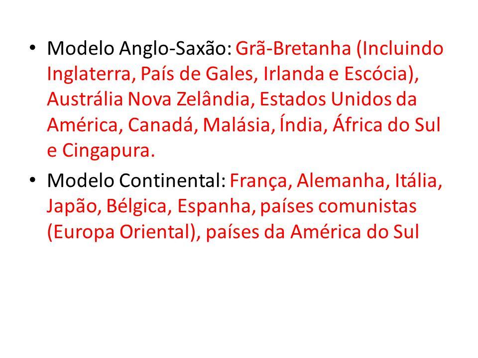 Modelo Anglo-Saxão: Grã-Bretanha (Incluindo Inglaterra, País de Gales, Irlanda e Escócia), Austrália Nova Zelândia, Estados Unidos da América, Canadá,