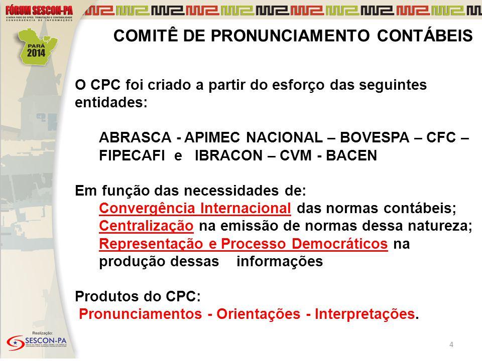 BASE LEGAL PARA O ALINHAMENTO ÀS NORMAS INTERNACIONAIS Art.