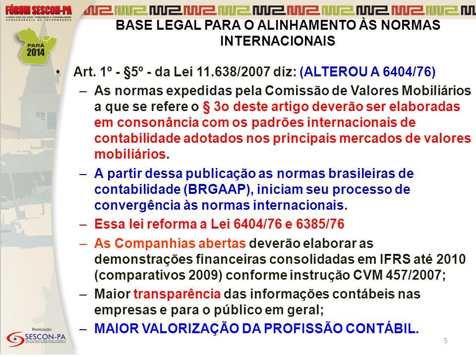36 CPC 06 – IAS 17 LEASING OPERAÇÕES DE ARRENDAMENTO MERCANTIL