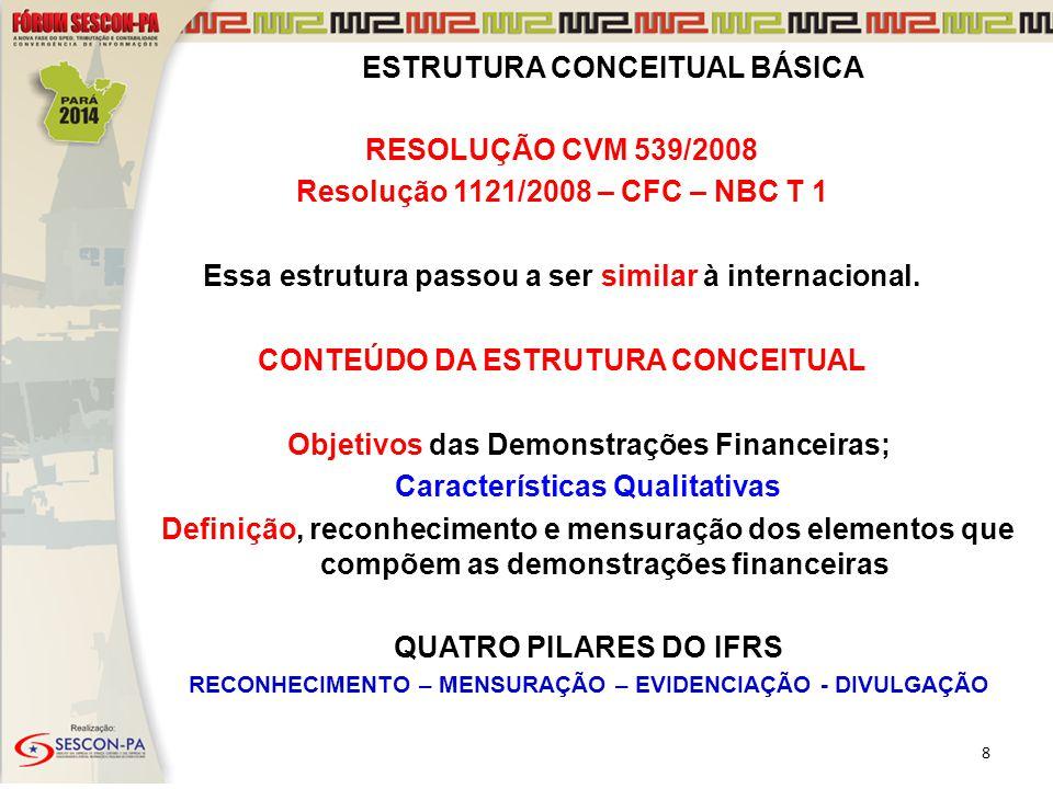 AQUISIÇÃO DE INVESTIMENTO – AJUSTES FISCAIS TRIBUTÁRIOS DESCRIÇÃOANTESNOVO REGULAMENTO MAIS VALIA-0-VJ (MAIOR) VC MENOS VALIA-0-VJ (MENOR) VC GOODWILL (ÁGIO)PA (MAIOR) V.