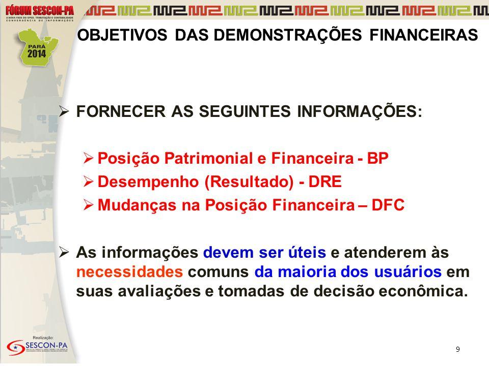 USUÁRIOS DAS DEMONSTRAÇÕES FINANCEIRAS  As DFs destinam-se a todos os grupos de usuários:  Investidores, Empregados, Credores, Fornecedores, Clientes, Governo e o Público.