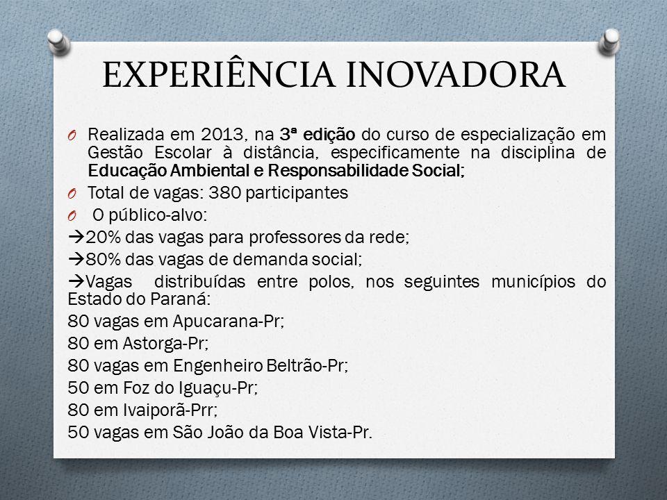 EXPERIÊNCIA INOVADORA O Realizada em 2013, na 3ª edição do curso de especialização em Gestão Escolar à distância, especificamente na disciplina de Educação Ambiental e Responsabilidade Social; O Total de vagas: 380 participantes O O público-alvo:  20% das vagas para professores da rede;  80% das vagas de demanda social;  Vagas distribuídas entre polos, nos seguintes municípios do Estado do Paraná: 80 vagas em Apucarana-Pr; 80 em Astorga-Pr; 80 vagas em Engenheiro Beltrão-Pr; 50 em Foz do Iguaçu-Pr; 80 em Ivaiporã-Prr; 50 vagas em São João da Boa Vista-Pr.