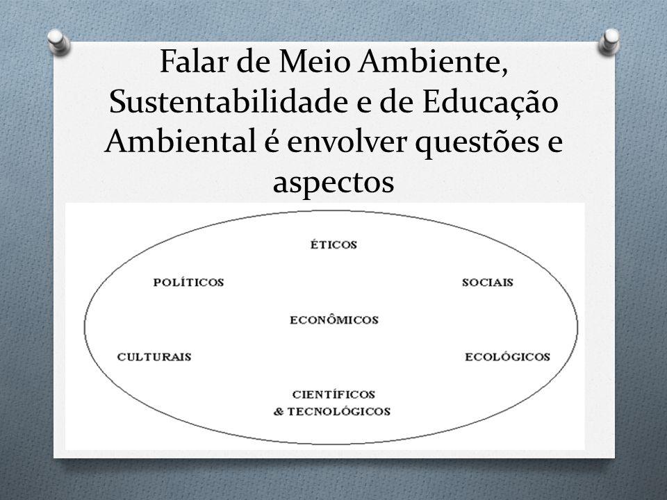 Falar de Meio Ambiente, Sustentabilidade e de Educação Ambiental é envolver questões e aspectos