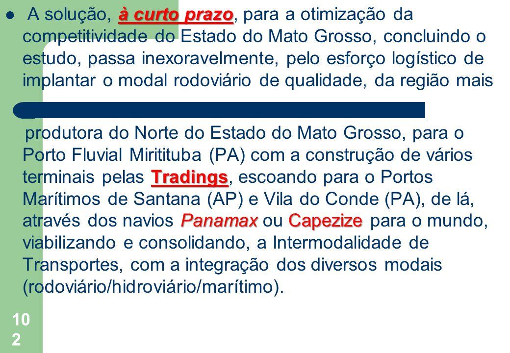 à curto prazo A solução, à curto prazo, para a otimização da competitividade do Estado do Mato Grosso, concluindo o estudo, passa inexoravelmente, pel