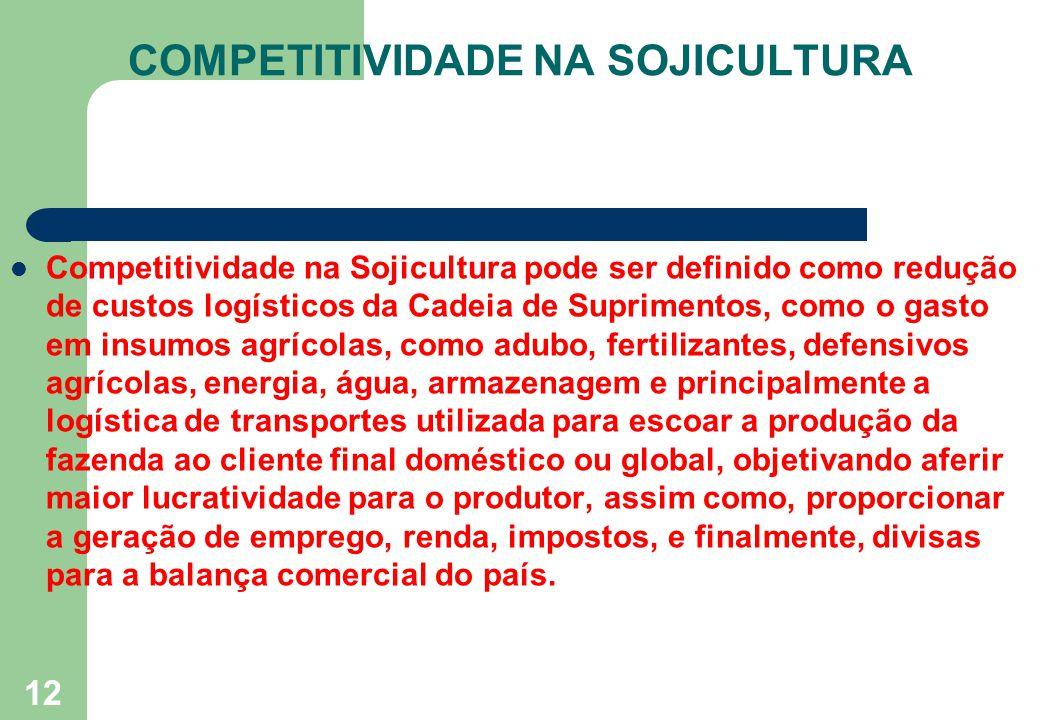 12 Competitividade na Sojicultura pode ser definido como redução de custos logísticos da Cadeia de Suprimentos, como o gasto em insumos agrícolas, com