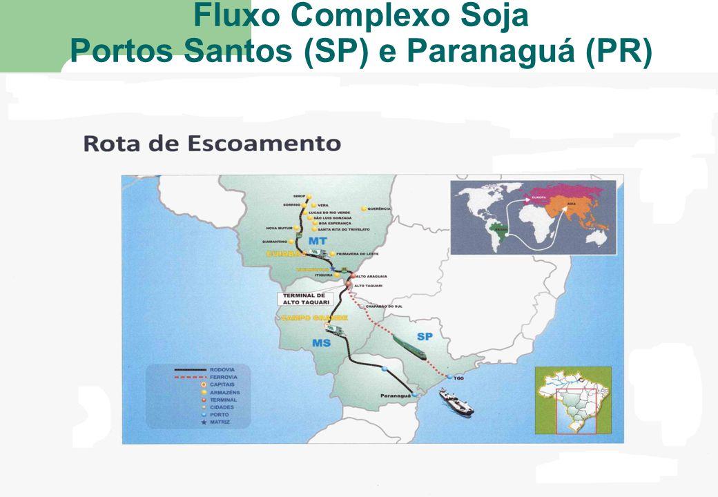 23 Fluxo Complexo Soja Portos Santos (SP) e Paranaguá (PR)