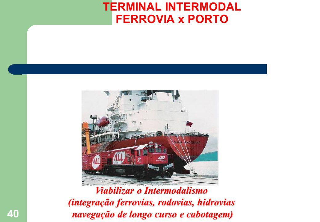 40 TERMINAL INTERMODAL FERROVIA x PORTO Viabilizar o Intermodalismo (integração ferrovias, rodovias, hidrovias navegação de longo curso e cabotagem) n